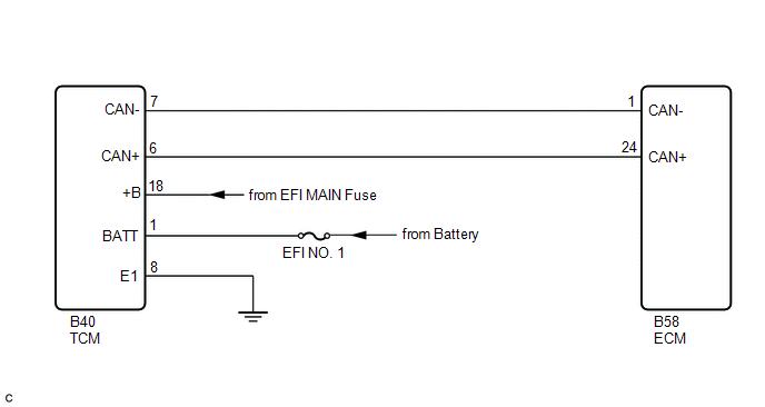 Toyota Venza: Lost Communication with TCM (U0101) - Sfi System