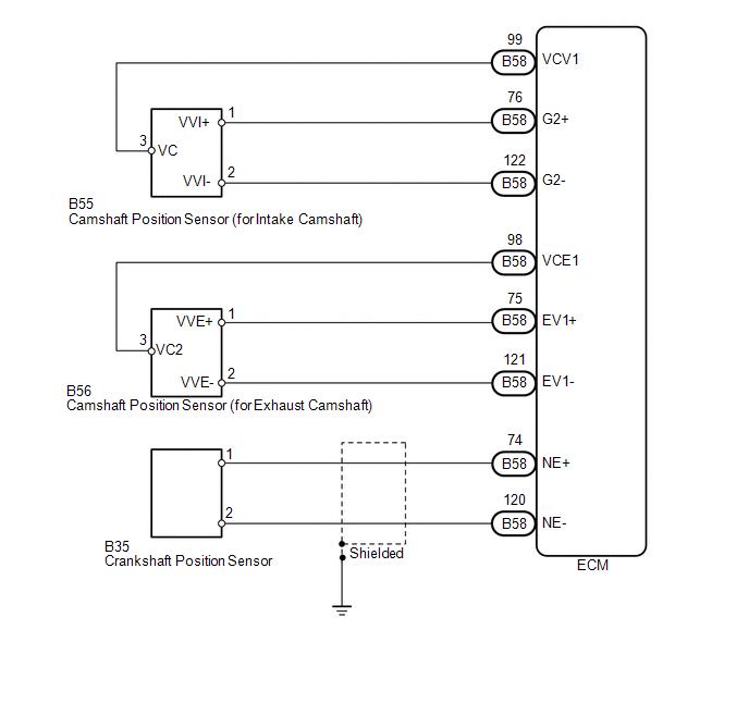 code p0335 crankshaft position sensor circuit malfunction
