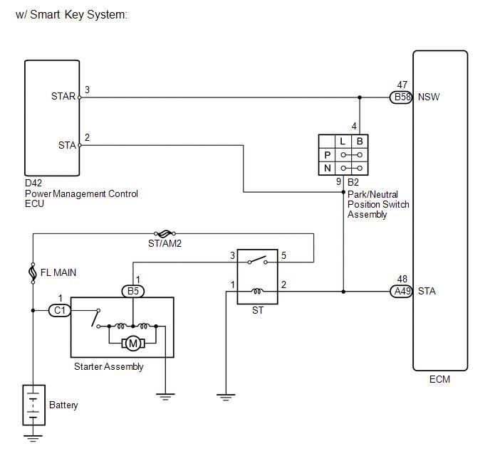 Toyota Venza  Starter Signal Circuit