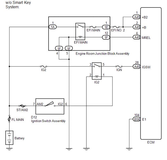 Toyota Venza  Ecm Power Source Circuit - Sfi System