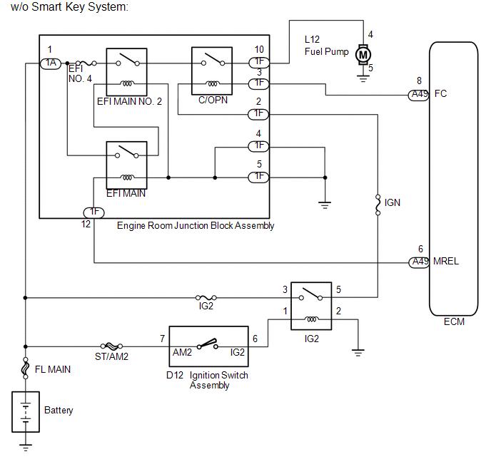 Toyota Venza  Fuel Pump Control Circuit