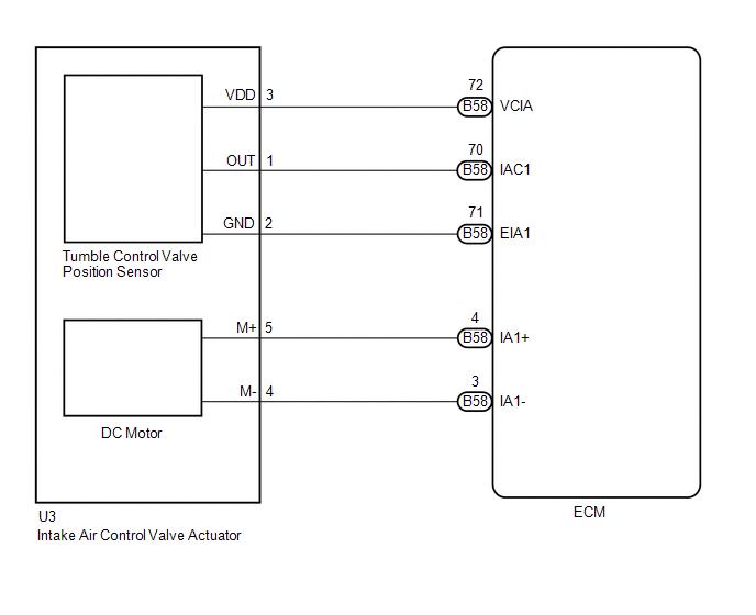 Intake manifold runner control stuck open | Intake manifold