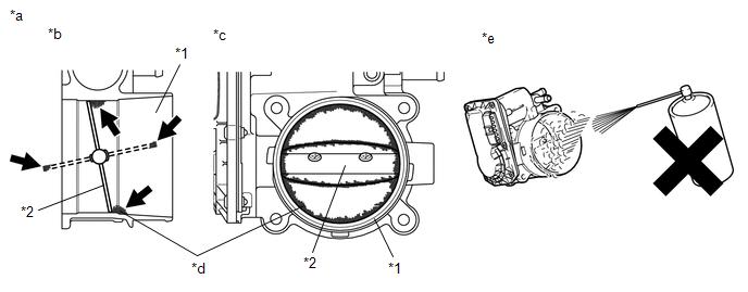 Toyota Venza: Throttle / Pedal Position Sensor