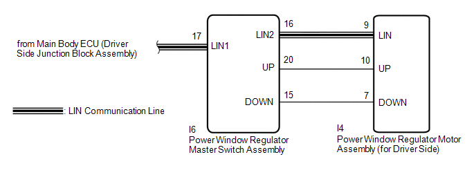Toyota Venza Driver Side Power Window Does Not Operate With Power Window Master Switch Power Window Control System Service Manual