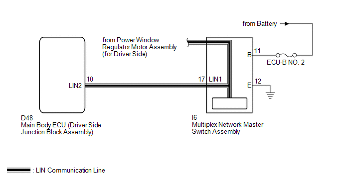 Fabulous Toyota Venza P W Master Switch Communication Stop B1206 Lin Wiring Database Gramgelartorg
