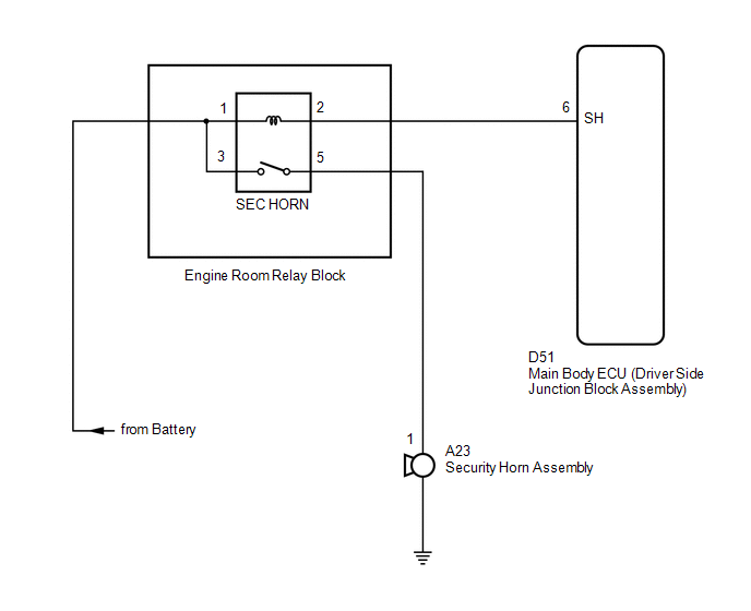 toyota venza: security horn circuit