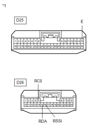 (b) disconnect the m16 door control receiver connector
