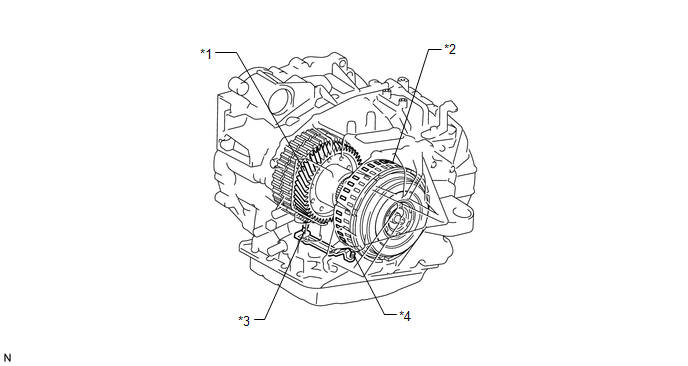 toyota venza input turbine speed sensor circuit malfunction