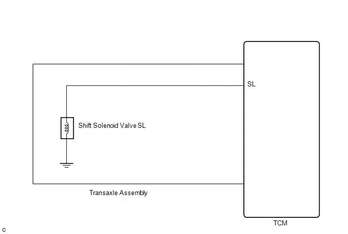 toyota venza short in torque converter clutch solenoid