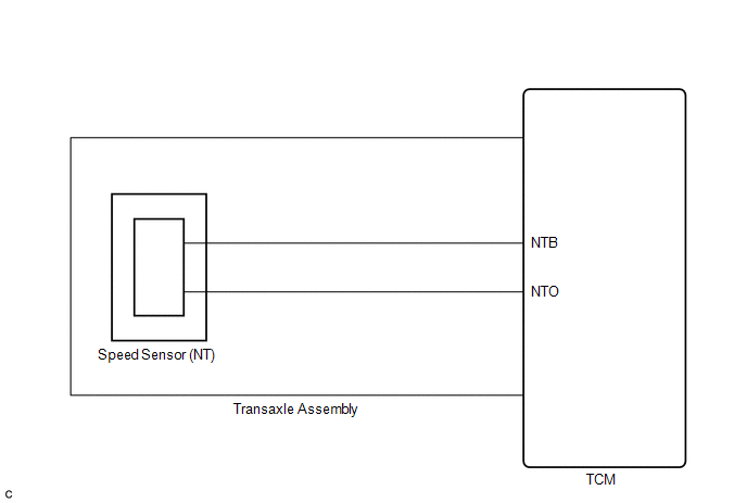 Toyota Venza: Input / Turbine Speed Sensor Circuit