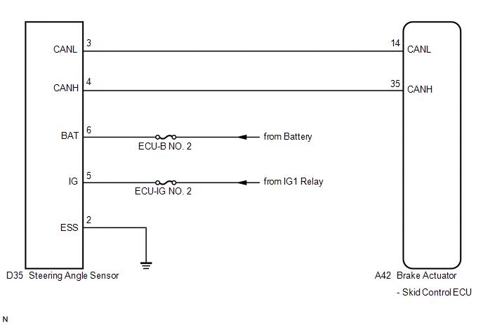 Toyota Venza: Steering Angle Sensor Circuit Malfunction (C1231/31