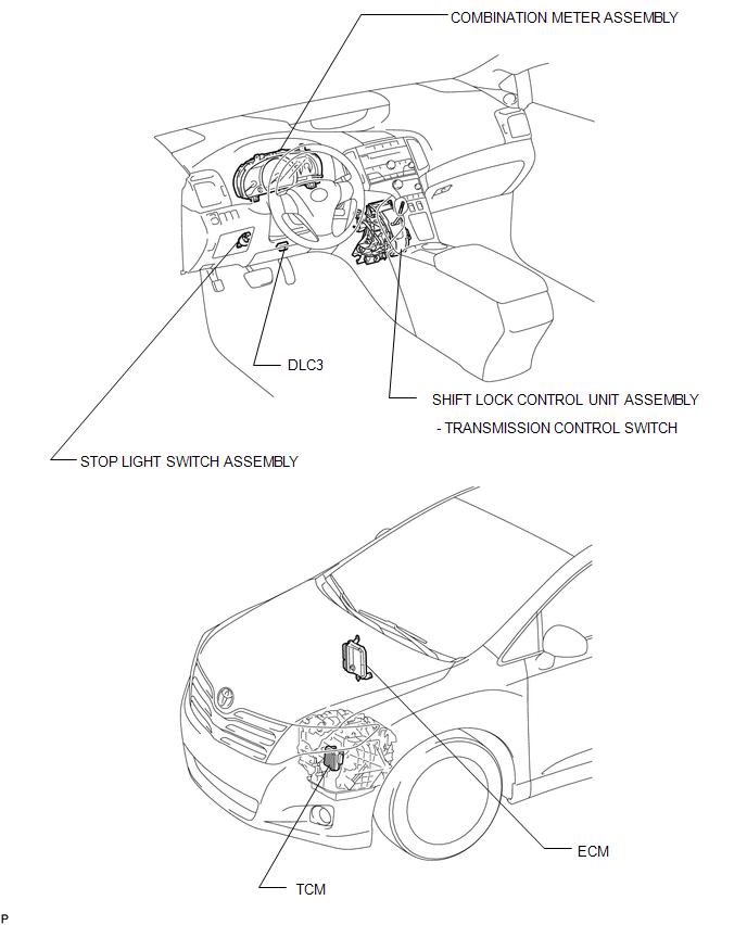 Transaxle Control Module