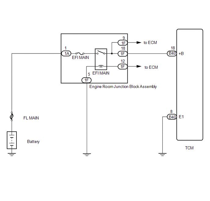 Toyota Venza  Ecu Power Source Circuit