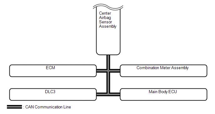 Toyota Venza  System Diagram - Airbag System
