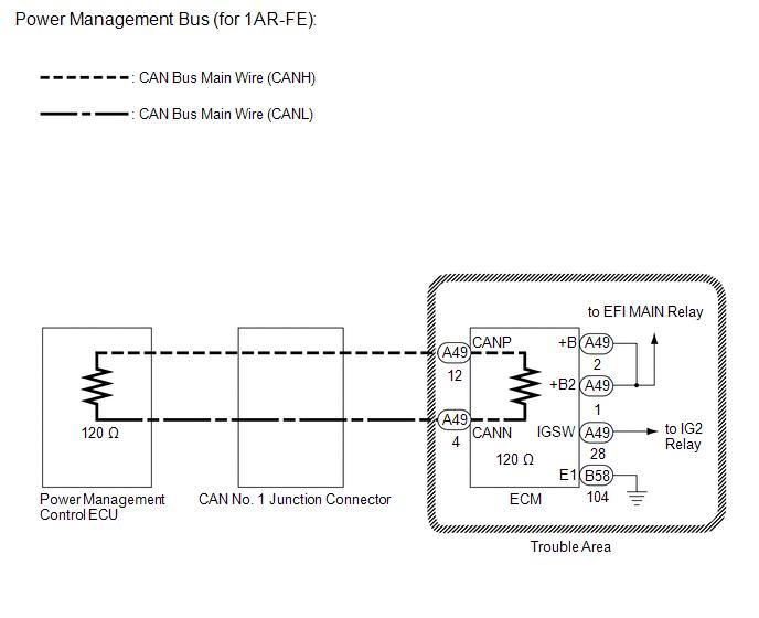 communication wire diagram condenser fan motor 3 wire to 4 wire diagram toyota venza: lost communication with ecm / pcm (u0100 ...