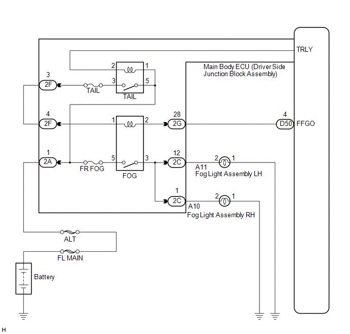 [TVPR_3874]  Toyota Venza: Front Fog Light Circuit - Lighting System - Service Manual | Venza Wiring Diagram |  | Toyota Venza