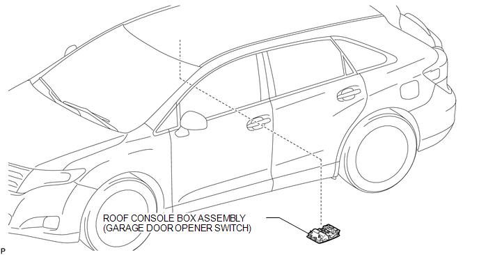 Toyota Venza  Garage Door Opener Switch - Garage Door Opener