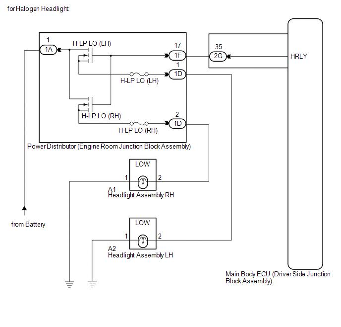 Toyota Venza  Headlight Relay Circuit