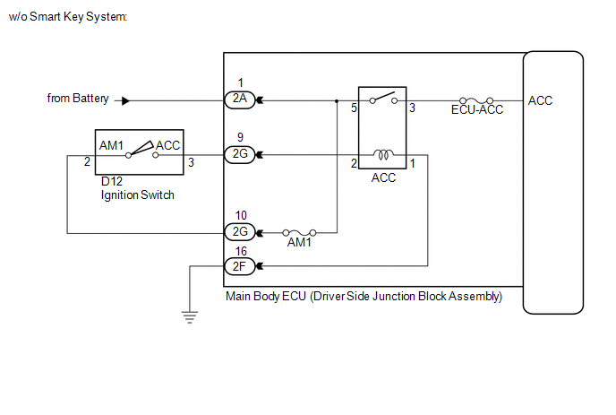 Toyota Venza: ACC Signal Circuit - Lighting System ...