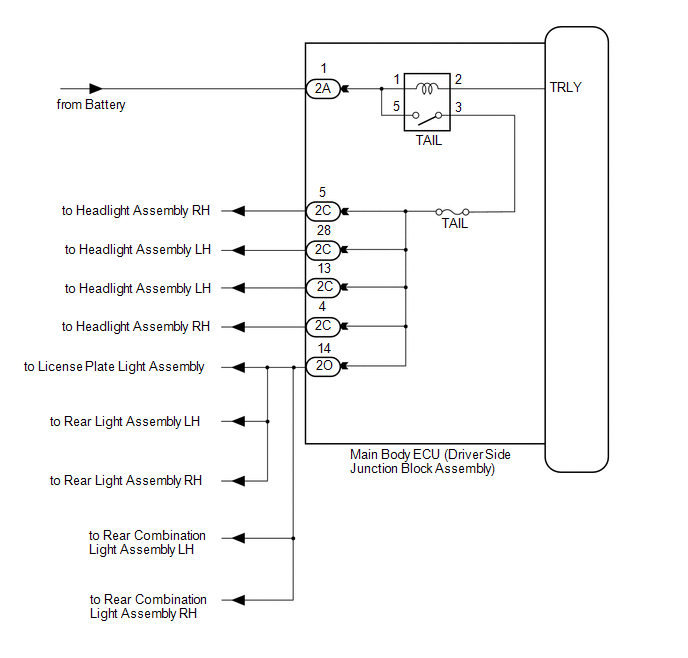 Toyota Venza: Taillight Relay Circuit - Lighting System - Service ManualToyota Venza