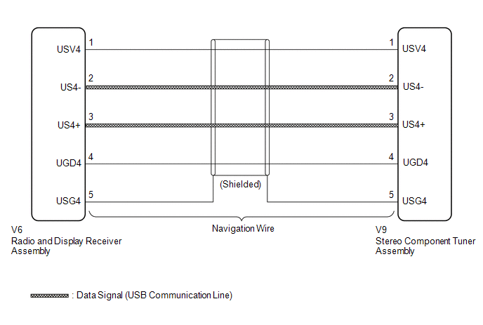 Toyota Venza  Data Signal Circuit Between Radio Receiver And Extension Module