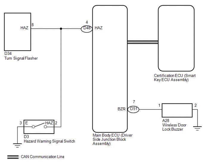 toyota venza no answer back wireless door lock control system w rh tovenza com 2 Player Buzzer Circuit Diagram Curciut Buzzer with Solar Map