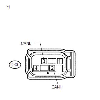Toyota Venza: Yaw Rate Sensor Communication Stop Mode - Can